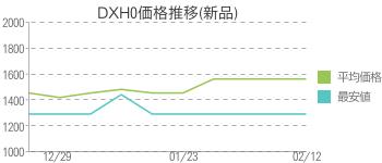DXH0価格推移(新品)