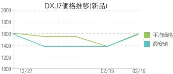 DXJ7価格推移(新品)