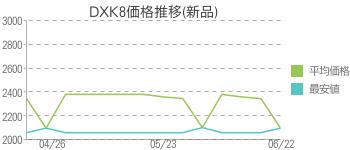 DXK8価格推移(新品)