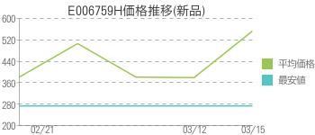 E006759H価格推移(新品)