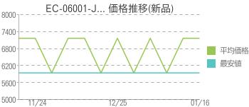 EC-06001-J... 価格推移(新品)