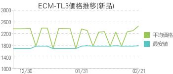 ECM-TL3価格推移(新品)