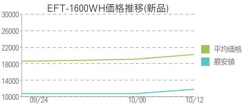 EFT-1600WH価格推移(新品)