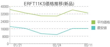ERFT11KS価格推移(新品)