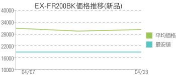 EX-FR200BK価格推移(新品)