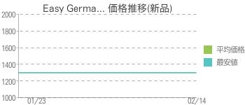 Easy Germa... 価格推移(新品)