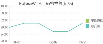 EclipseWTP... 価格推移(新品)