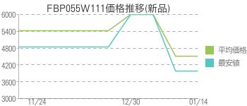 FBP055W111価格推移(新品)