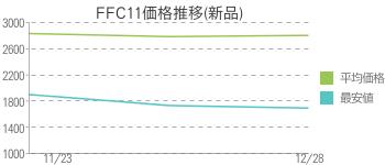 FFC11価格推移(新品)