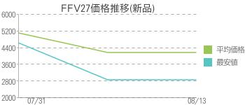 FFV27価格推移(新品)
