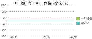 FGO超研究本 (G... 価格推移(新品)