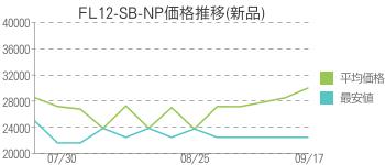 FL12-SB-NP価格推移(新品)