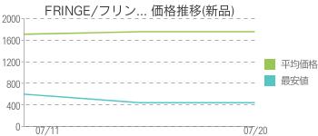 FRINGE/フリン... 価格推移(新品)