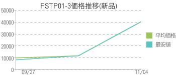 FSTP01-3価格推移(新品)