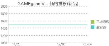 GAMEgene V... 価格推移(新品)