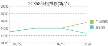 GC35S価格推移(新品)