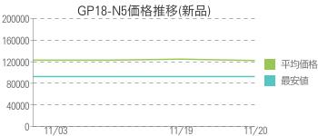 GP18-N5価格推移(新品)