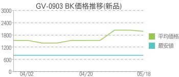 GV-0903 BK価格推移(新品)