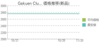 Gakuen Clu... 価格推移(新品)