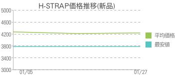 H-STRAP価格推移(新品)