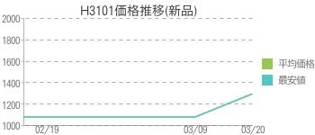 H3101価格推移(新品)