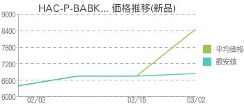 HAC-P-BABK... 価格推移(新品)