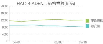 HAC-R-ADEN... 価格推移(新品)
