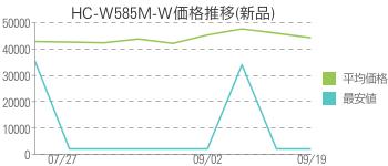 HC-W585M-W価格推移(新品)