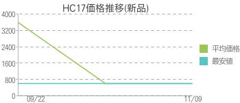 HC17価格推移(新品)