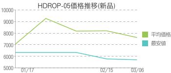 HDROP-05価格推移(新品)