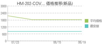 HM-202-COV... 価格推移(新品)