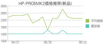 HP-PRO5MK2価格推移(新品)