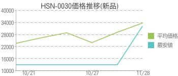 HSN-0030価格推移(新品)