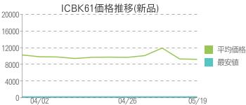ICBK61価格推移(新品)