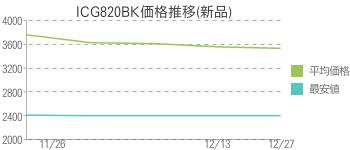 ICG820BK価格推移(新品)