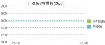 ITSQ価格推移(新品)