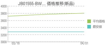 JB01555-BW... 価格推移(新品)