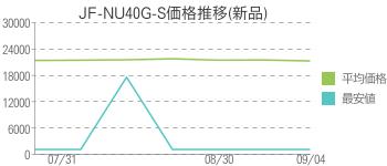 JF-NU40G-S価格推移(新品)