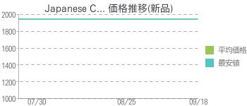 Japanese C... 価格推移(新品)