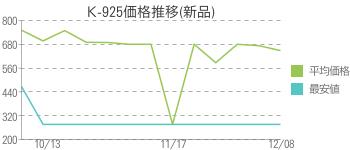 K-925価格推移(新品)