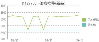 K127730H価格推移(新品)
