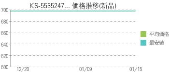 KS-5535247... 価格推移(新品)