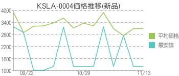 KSLA-0004価格推移(新品)