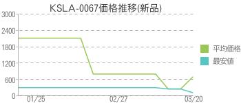 KSLA-0067価格推移(新品)