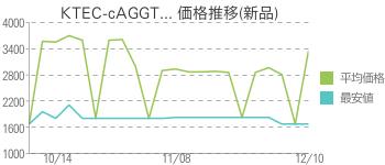 KTEC-cAGGT... 価格推移(新品)