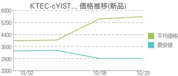 KTEC-cYIST... 価格推移(新品)