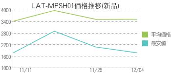 LAT-MPSH01価格推移(新品)