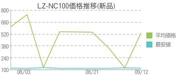 LZ-NC100価格推移(新品)