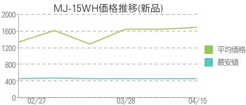MJ-15WH価格推移(新品)