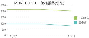 MONSTER ST... 価格推移(新品)